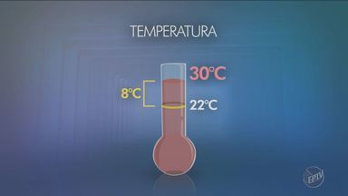 Previsão é de sol para os próximos dias em Campinas - Nesta terça-feira (12), a máxima fica em 31°C e a mínima em 17°C. Não há previsão de chuva.