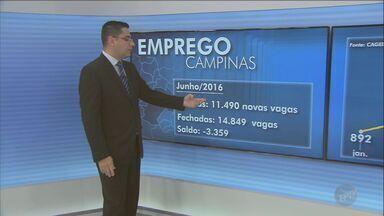 Dados sobre emprego do CAGED registram piores números do ano para Campinas - No mês de junho, foram abertas 11.490 novas vagas, mas ao mesmo tempo foram fechados 14.849 postos de trabalho. Um balanço negativo de 3.359 vagas na cidade.