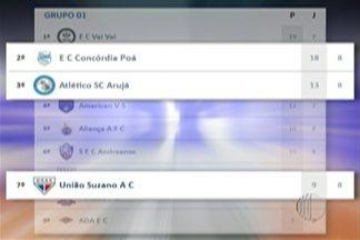 Taça Paulista: Equipes do Alto Tietê vencem na rodada - Concórdia é o segundo colocado do Grupo 1, seguido de Atlético Arujá, terceiro. Usac é o sétimo.
