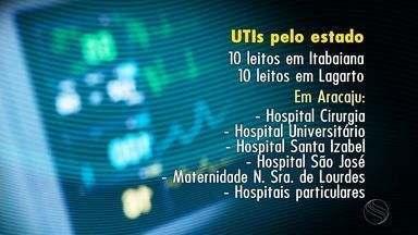 Estado de Sergipe tem somente 500 leitos de UTIs - Estado de Sergipe tem somente 500 leitos de UTIs.