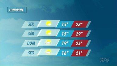 Onda de calor deve durar até domingo; frente fria pode diminuir temperaturas - Até lá, termômetros devem chegar perto dos 30 graus.