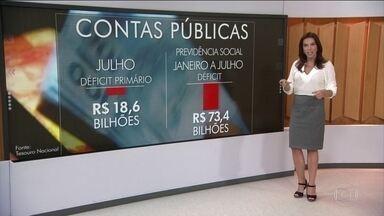 Contas do governo têm o pior resultado para julho desde 1997 - As contas públicas são uma preocupação para a economia do país. Em julho, o Governo Federal ficou no vermelho em mais de R$ 18 bilhões.
