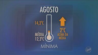 Previsão é de chuva para os próximos dias - Em Campinas (SP), a previsão é de mínima de 15ºC para esta quinta-feira (1º). Para Charqueada (SP), a previsão é de máxima de 29ºC.