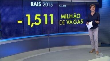 Brasil perdeu 1,5 milhão de empregos formais em 2015, diz levantamento - O setor de serviços cresceu 0,7% em julho na comparação com junho, o pior desempenho para esse mês desde 2012. Além disso, em 2015, o Brasil fechou um total de 1.511.000 de postos de trabalho, a maior perda em número de empregos desde 1985.