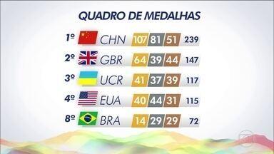 Confira quadro de medalhas da Paralimpíada - O Brasil ficou em oitavo lugar. Em primeiro, ficou a China, seguida da Grã-Bretanha.