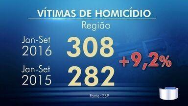 Número de vítimas de assassinato cresce na região em setembro - Assassinatos aumentam 15% em relação a agosto no Vale do Paraíba.