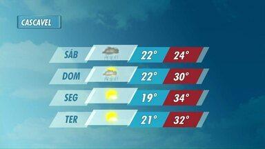 Tempo continua fechado no sábado - O sol deve retornar no domingo e as temperaturas sobem.
