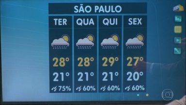 Previsão é de pancadas de chuva na capital paulista até sexta-feira (20) - Não chovia tanto em um dia só, no mês de janeiro, desde 1949. Na região metropolitana de São Paulo, a semana deve ser mais nublada. Até as temperaturas vão ficar um pouco mais amenas. Até sexta-feira, tem risco de pancadas fortes na capital a qualquer hora, todos os dias.