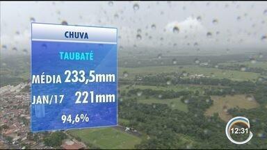 Em São José choveu mais que a média histórica para janeiro - Desde o início desta semana chove sem parar.
