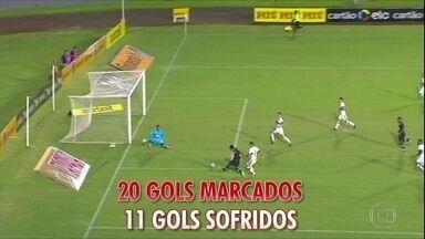 Mesmo com sequência invicta, São Paulo busca equilíbrio defensivo para tomar menos gols - Mesmo com sequência invicta, São Paulo busca equilíbrio defensivo para tomar menos gols