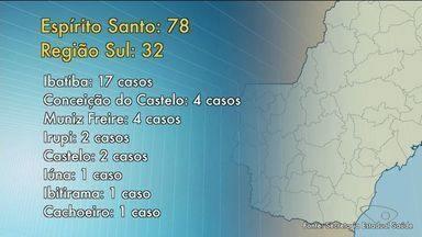 Cachoeiro de Itapemirim, ES, tem o primeiro caso confirmado de febre amarela - Também há registros em outros sete municípios da região Sul do estado.