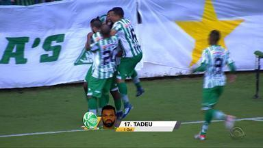 Confira os melhores momentos de Juventude 1 x 0 Inter - Assista ao vídeo.