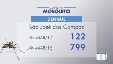 Número de casos de dengue em São José caiu em 2017 - Trabalho preventivo continua.