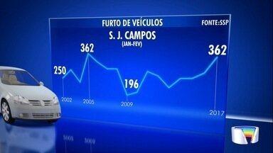 Furtos de carro cresceram em São José - Número subiu nos dois primeiros meses deste ano.