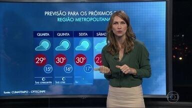 Previsão de tempo firme para esta quarta-feira (3) - Previsão de tempo firme para esta quarta-feira (3).
