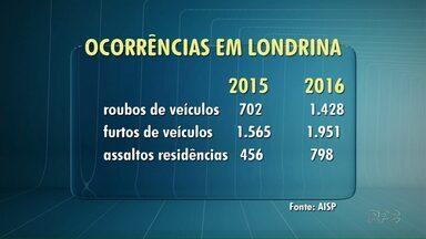 Dados da Sesp mostram que números de roubos e furtos aumentaram em Londrina - Estatística compara as ocorrências de 2015 com 2016.