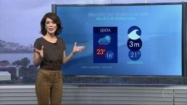 Previsão é de chuva para este fim de semana - A orla carioca deve ficar com ressaca. Ondas podem chegar a 3 m.
