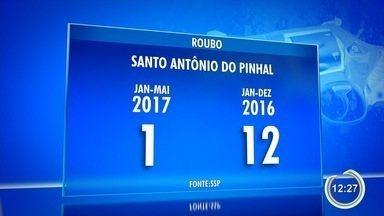 Homem é preso após roubos em série em Santo Antônio do Pinhal - Assaltos foram feitos em menos de duas horas.