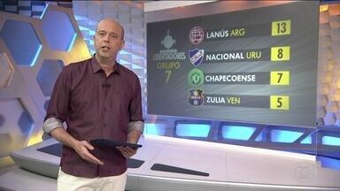 Chape é punida pela Conmebol, perde 3 pontos mas vence jogo contra o Zulia na Libertadores - Chape é punida pela Conmebol, perde 3 pontos mas vence jogo contra o Zulia na Libertadores