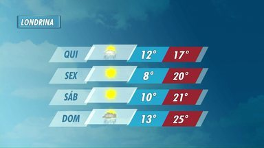 Temperaturas caem no fim de semana em Londrina - Confira na previsão do tempo.