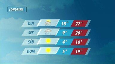 Volta a chover e temperaturas despencam em Londrina no final de semana - Mínimas chegam a 9 graus na sexta e 4 graus no sábado.