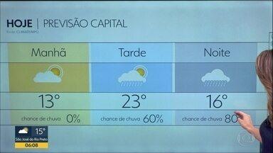 Frente fria chega ao estado de SP - Previsão é de chuva na capital.