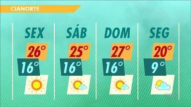 Sol continua predominando, e temperaturas sobem no Noroeste - A sexta-feira vai ser mais um dia quente para esta época do ano na região.