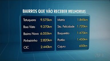 Governo do Estado vai repassar R$ 30 milhões para a Prefeitura de Curitiba - Dinheiro deve ser investido para melhorar as ruas da capital.