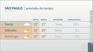 Confira a previsão do tempo para a sexta-feira (11) em São Paulo - Mínima de 12 graus, máxima de 21 graus, com garoa, principalmente de manhã.
