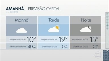 Tarde desta segunda-feira (21) foi a segunda mais fria de 2017 - Deve ser dia de São Paulo da garoa, principalmente pela manhã. Um sistema de alta pressão vai trazer umidade para cá e também continuará mandando um ar mais frio.