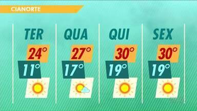 Sol brilha forte durante toda a semana no Noroeste - Nesta terça-feira, 22, as temperaturas ficam baixas no amanhecer, mas até sexta-feira volta a esquentar na região.