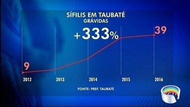 Aumentam os casos de sífilis em Taubaté - Número de gestantes com sífilis aumentou 330% nos últimos cinco anos.