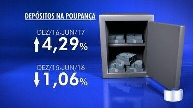 Depósitos em poupança cresceram no primeiro semestre na região - Consumidores apostam na segurança do investimento.