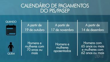 Dinheiro do PIS/PASEP será liberado para idosos a partir desta quinta-feira (19) - São quase R$ 16 bilhões para 8 milhões de pessoas.