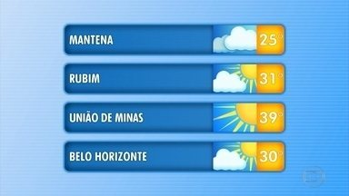 Quarta-feira será de tempo aberto na maior parte de Minas Gerais, diz meteorologia - Em Belo Horizonte, máxima prevista é de 30ºC.