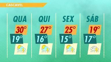 Previsão de chuva e ventos fortes para esta quarta-feira - Uma frente fria chega à tarde mudando o tempo.