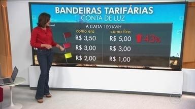 Conta de luz fica mais cara com aumento na bandeira vermelha - Sobretaxa vai subir de R$ 3,50 para R$ 5 a cada 100 quilowatts-hora consumidos.
