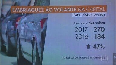 Aumenta em 47% o número de motoristas presos por embriaguez ao volantes em SP - De janeiro a setembro, 270 motoristas foram presos dirigindo bêbados; um aumento de 47% comparado ao mesmo período do ano passado. Os dados são exclusivos da GloboNews.