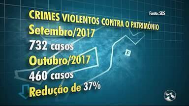 Índices de criminalidade diminuem entre Setembro e Outubro em Caruaru - Números foram divulgados ontem pela Secretaria de Defesa Social.