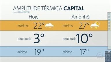 Confira a previsão do tempo para a terça-feira (21) - A terça-feira será de chuva e a temperatura máxima não passa dos 27°.