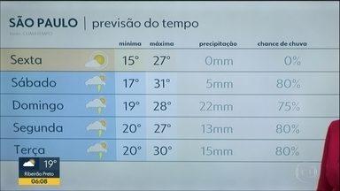 Veja previsão do tempo para esta quinta-feira em SP - Sexta-feira deve ser de tempo firme na capital.