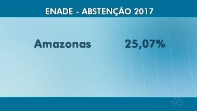 Amazonas eRoraima têm os mais altos índices de abstenção do país no Enade - Enade tem abstenção de 25% no Amazonas