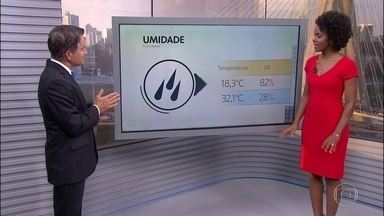 Confira a previsão do tempo para esta sexta-feira (15) em São Paulo - Confira a previsão do tempo para esta sexta-feira (15) em São Paulo.