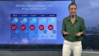 Terça-feira de sol e calor no Rio - Nesta Terça-feira a máxima deve chegar aos 33 graus e no fim do dia tem previsão de pancada isolada de chuva.
