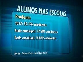 Ministério da Educação divulga dados do Censo Escolar na região de Presidente Prudente - Número de alunos foram divulgados nesta terça-feira (26).