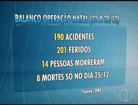 Polícia Rodoviária Federal divulga balanço da Operacão de Natal nas rodovias - Acidentes graves são registrados nas rodovias do Norte de Minas neste fim de ano