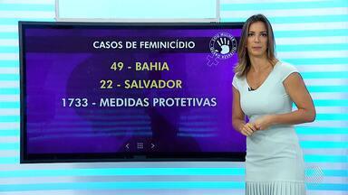 Mulher é encontrada morta em passarela improvisada na avenida Paralela - Ex-companheiro da vítima é o principal suspeito de ter cometido o crime, segundo a polícia. Veja também os dados estatísticos sobre a violência contra a mulher registrados este ano na Bahia.