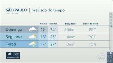 Previsão é de domingo (07) chuvoso na Grande São Paulo - Já durante a madrugada pode chover forte. O tempo só deve melhorar a partir de terça-feira (09).