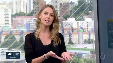 Marina Proença dá dicas para cumprir os planejamentos da semana com o seu negócio - Marina Proença dá dicas para cumprir os planejamentos da semana com o seu negócio.