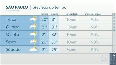 Grande São Paulo pode ter temporais em pontos isolados - O sol pode até aparecer em alguns lugares.